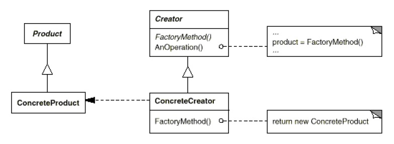 courses:b6b36omo:labs:factorymethod.jpg