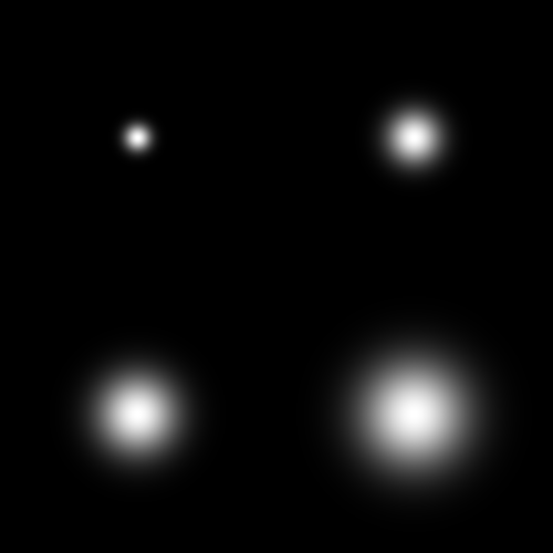 Image of the Gaussian with standard deviations=8,16,24 and 32.