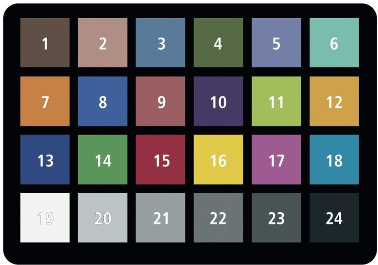 courses:a7b33dif:cviceni:colorchecker.jpg